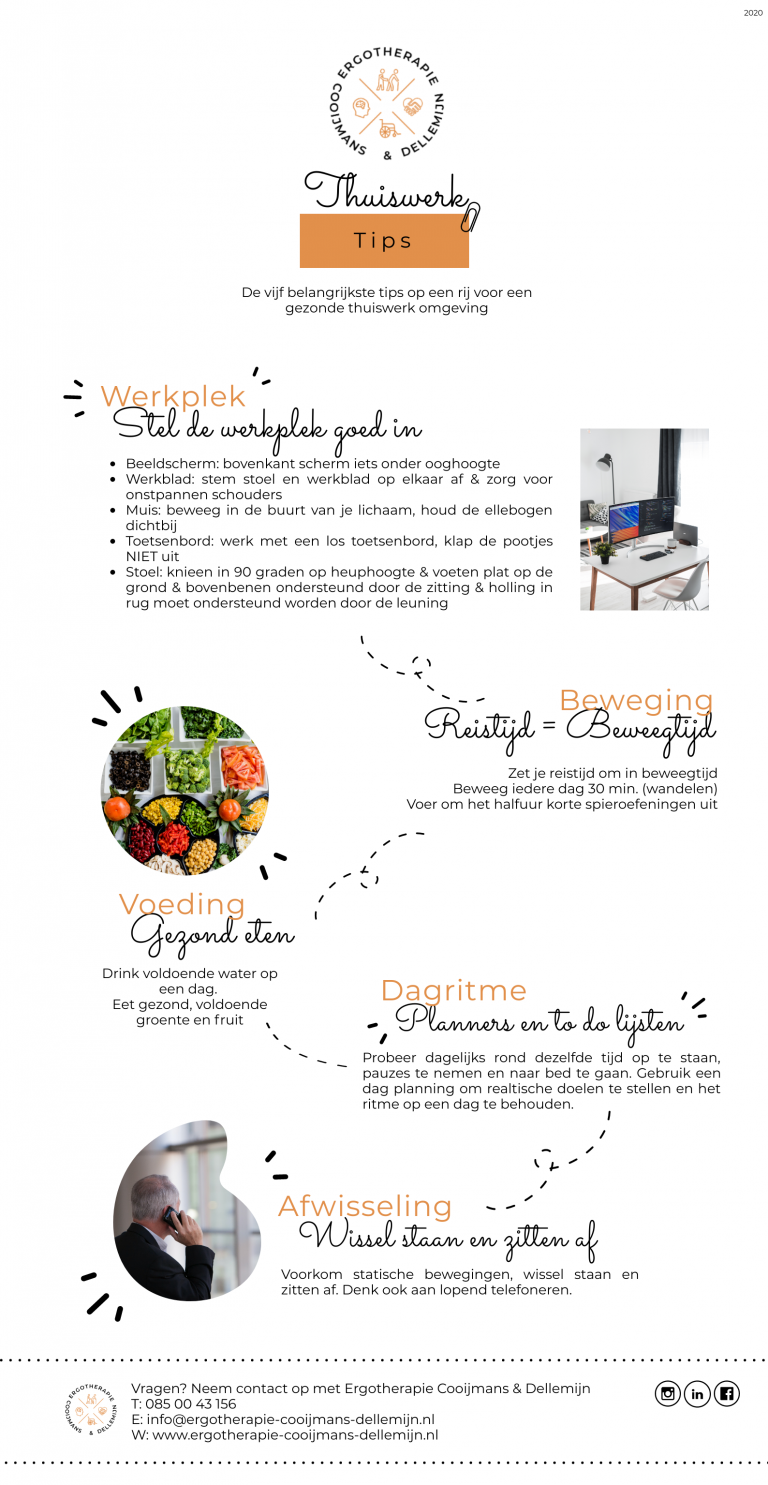 Infographic-werkplek-thuis-ergotherapie